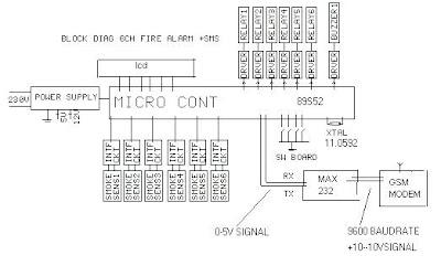 diagram of cathode ray tube  diagram  free engine image