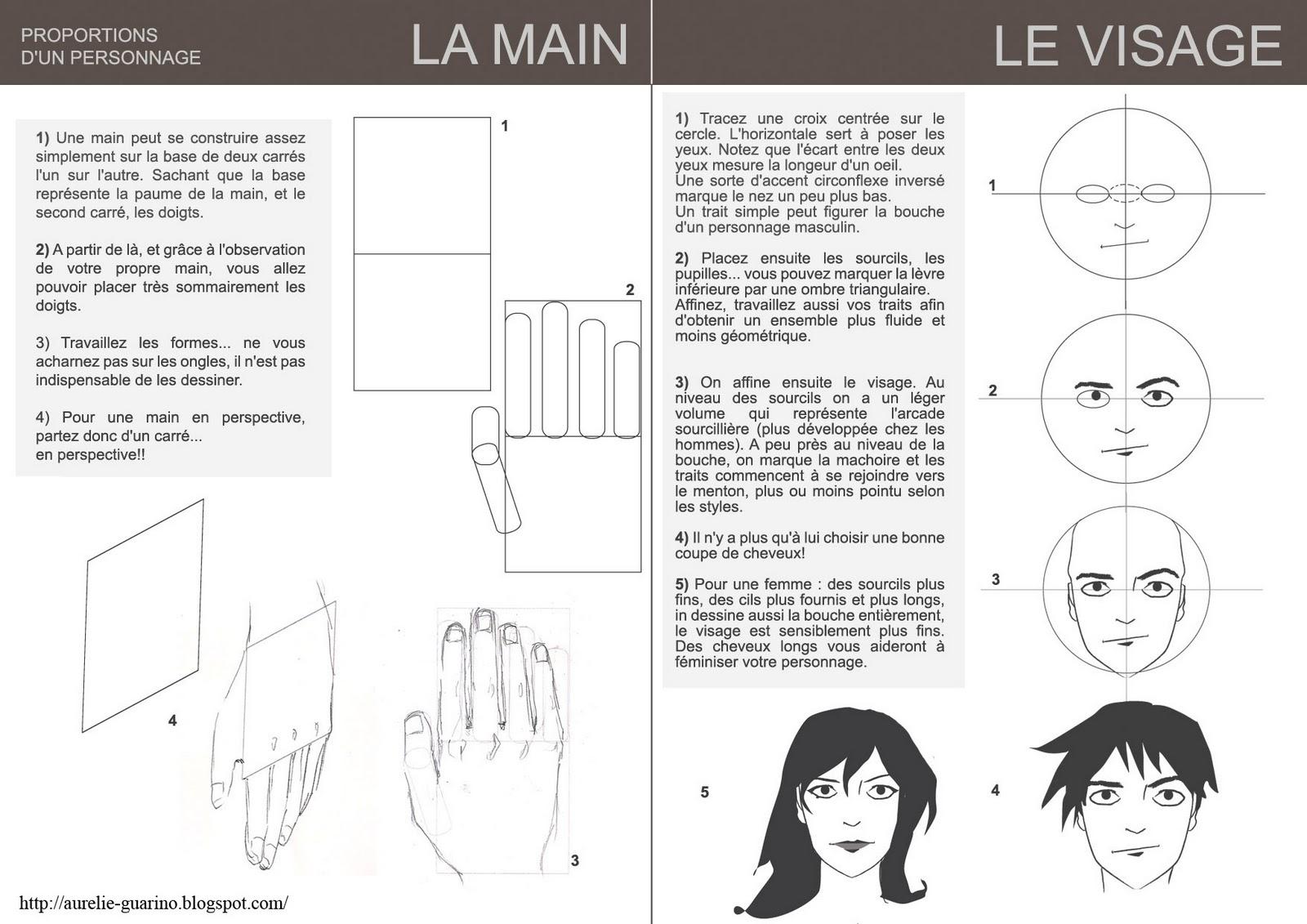Extrêmement Petit cours technique de dessin : personnage et proportions  QI06