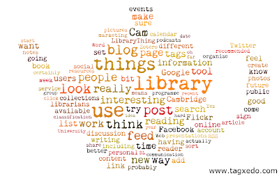 Word cloud of the 23 Things posts on this blog