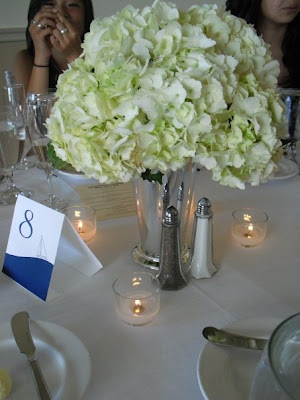 My Best Friends Wedding