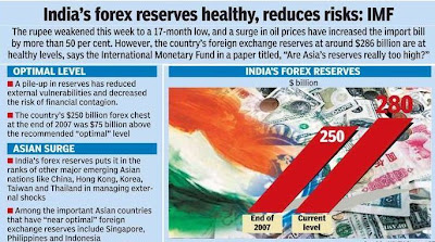 Highest forex reserve in which indian bank