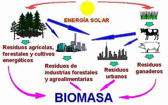 Chaco da un paso adelante en el uso de energía renovable