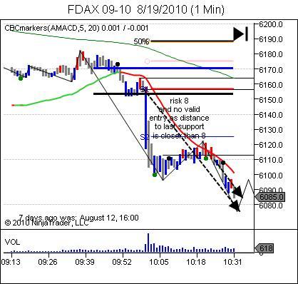 Forex 10 sec chart