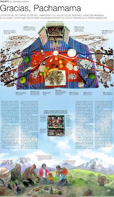 PAGAPU, pago a la Pachamama. Infografía del diario El Comercio