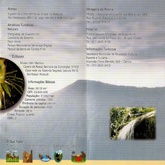 Guapimirim - Informações Gerais