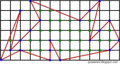 Вычисление площади с помощью формулы Пика