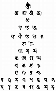 The Sanskrit alphabet in the Siddham script in the shape of a stupa