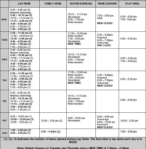 Tulsa Masters Swim Club Hutcherson Ymca March Pool Schedule