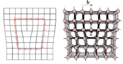 CAF Defects in Solids