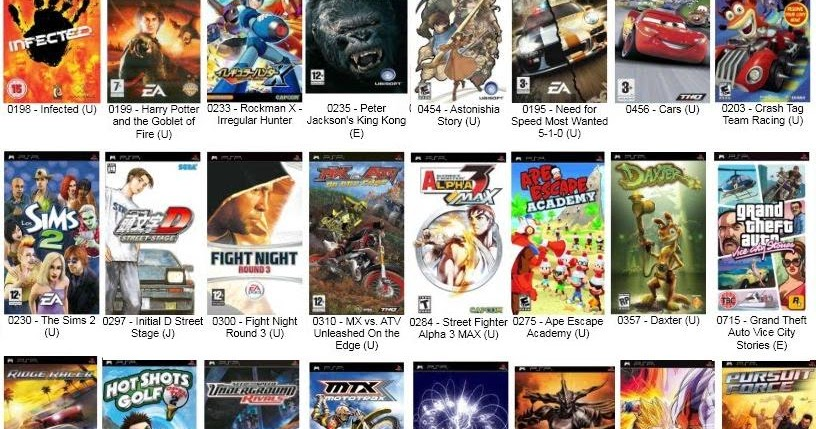 All New Games On Ps3 : Selling new or used personal small gadget anekabarang