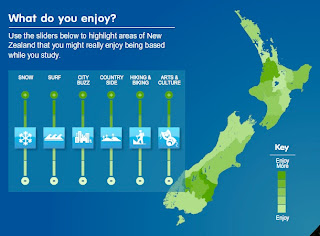 enjoy-o-meter NZ Educated