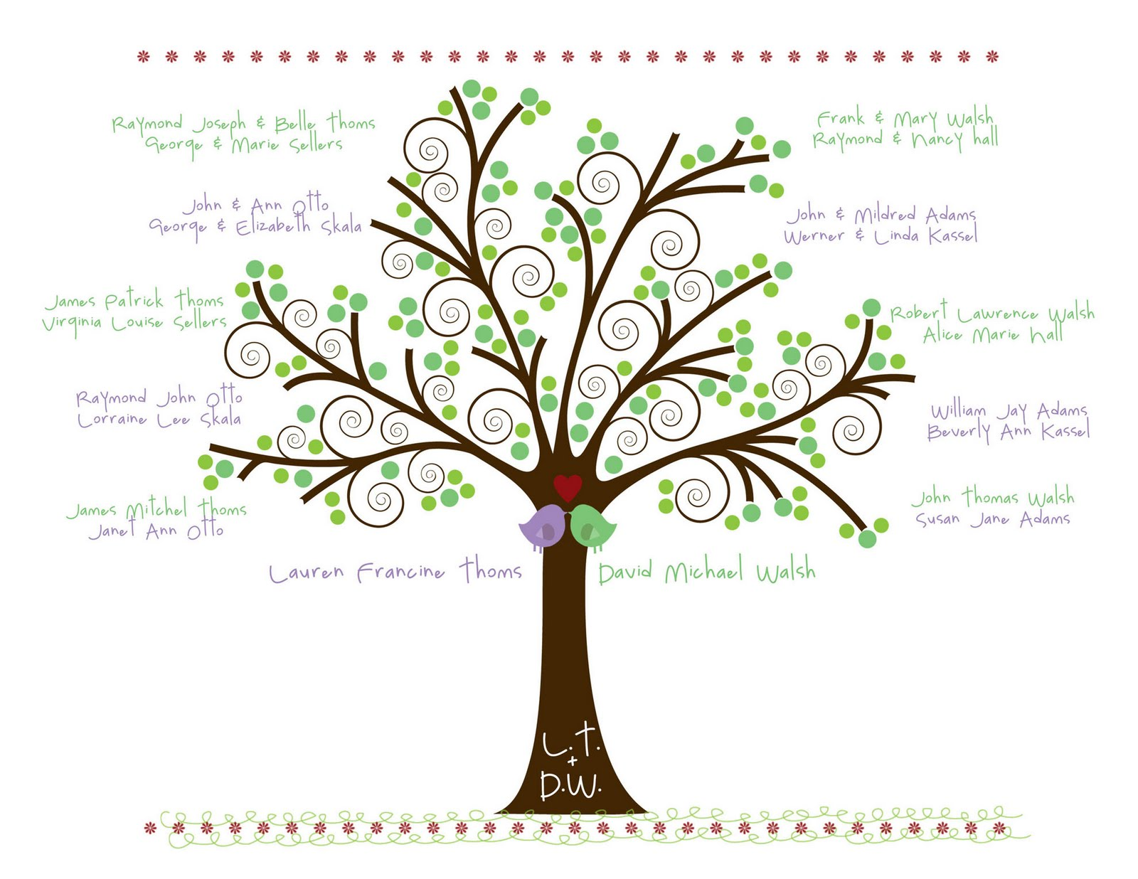 Displaying 17> Images For - Simple Family Tree Template...