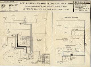 harald krusche 100th birthday lucas wiring bsa three wheeler cars 1936