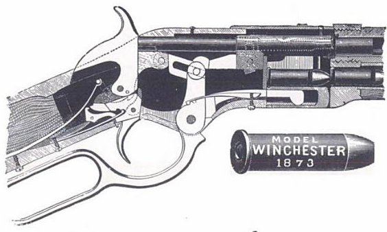 history winchester and his firearms The history of winchester college begins with william of wykeham, bishop of winchester and chancellor of england, was a self-made man born at.