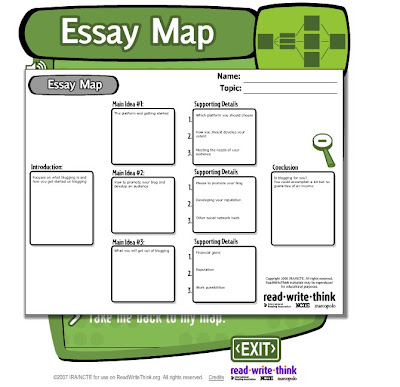 planning your essay writing