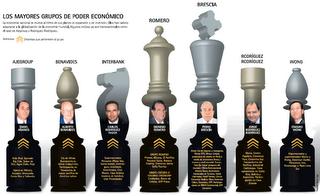 [Mayores+grupos+de+poder+económico+en+el+Perú.png]