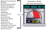 NIOSH Sound Meter