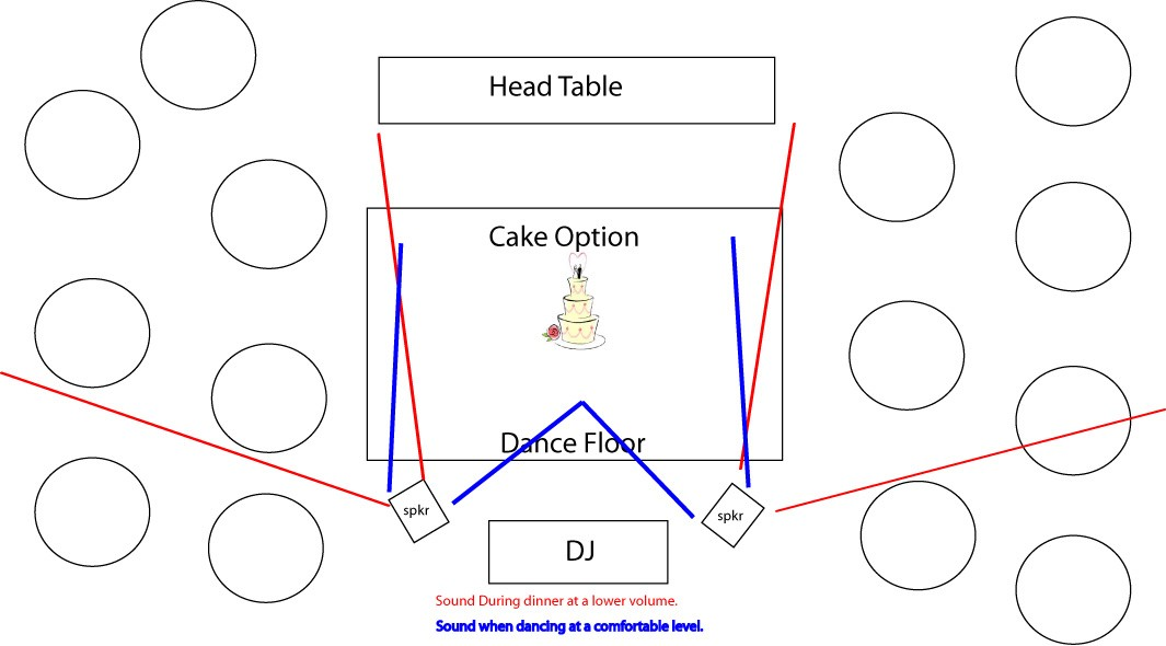Wedding Ballroom Layout. Don't Place Your DJ or Band in a Corner ...