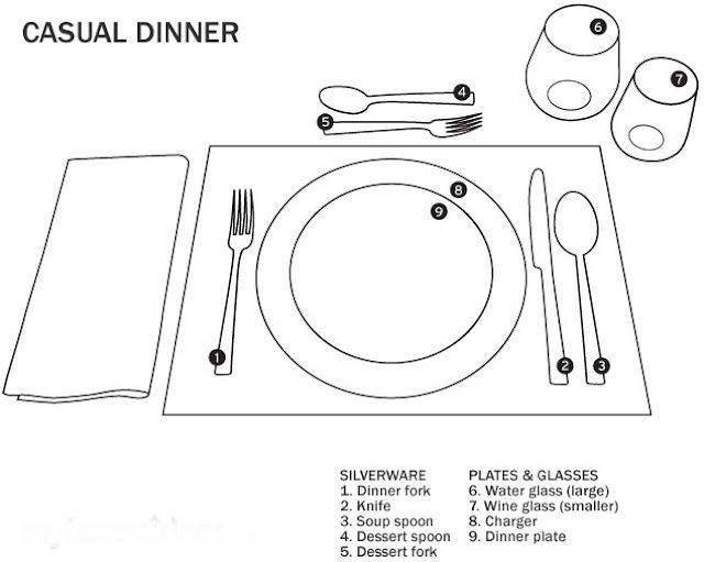 Materia estudio consejos para poner la mesa estas navidades for Poner la mesa correctamente