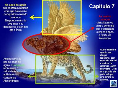 Império Grego - Livro de Daniel