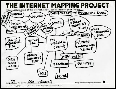 "internet mapping project The internet mapping project please draw a map of the internet, as you  see it indicate your ""home"" your age ______ your occupation."