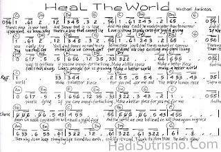 Catatan Bermanfaat: Not Angka Heal The World-Michael Jackson