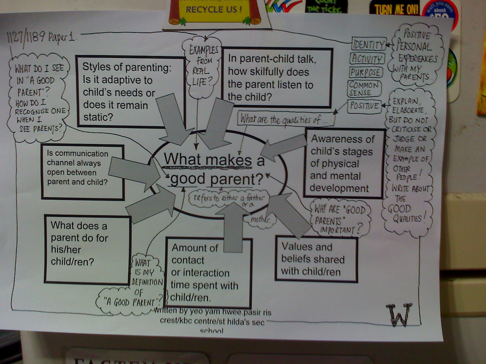qualities of a good parent essay What are the most important qualities that a  what are the most important qualities that a parent  these qualities and i always hope to be a good.
