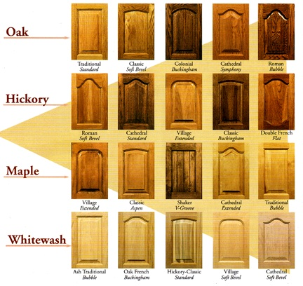 A color specialist in charlotte how to choose color for a - Kitchen cabinets stain colors ...