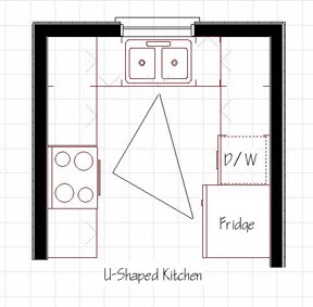 Homez deco kreative homez kitchen layout designkitchen for U shaped kitchen layout