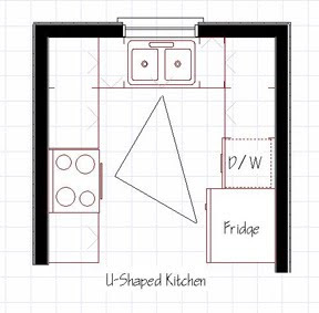 Homez Deco - Kreative Homez: Kitchen Layout DesignKitchen Floor ...