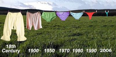 Underwear+evolution.jpg
