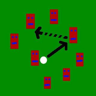 Jugendfußballübung 2 - Dribbelkreis
