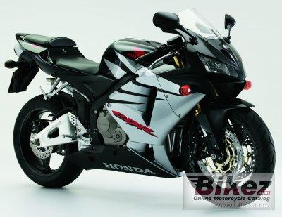 Honda CBR600RR Wallpapers