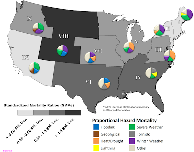 Figure 2 : Hazard Induced Mortality by FEMA Region 1970-2004