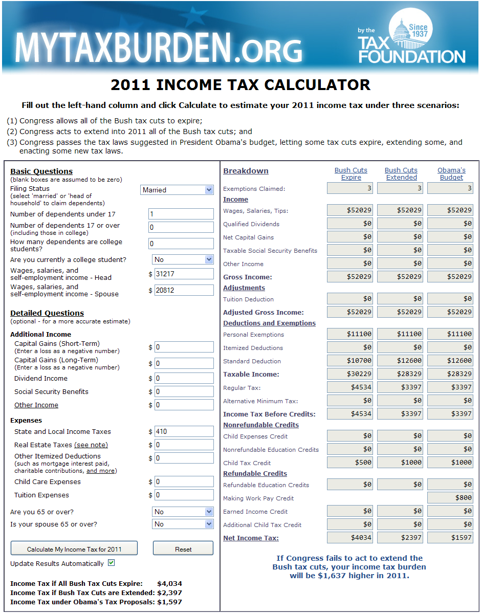 Tax Foundation: MyTaxBurden Calculator, 2008 Median Family Income Scenario