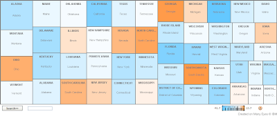 Treemap of the Change in Average State Workers Compensation Taxes by State from 2006 to 2008