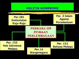 Fahamilah wahai warganegara Malaysia