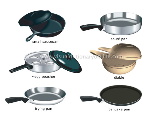 Kitchen review how to choose a good frying pan for Kitchen equipment and their uses