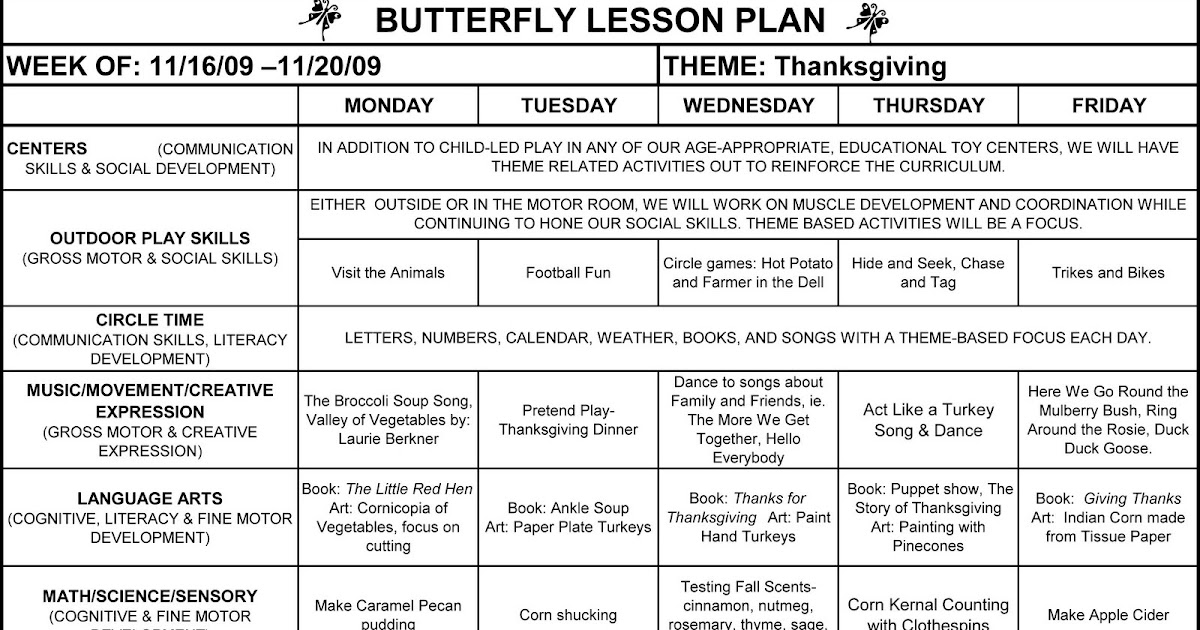 Butterfly Class: Lesson Plan for November 16th-20th