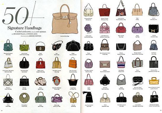 prada bag authentic - Fashionistas Daily .Com: Top 50 Signature Handbags Illustrated by ...