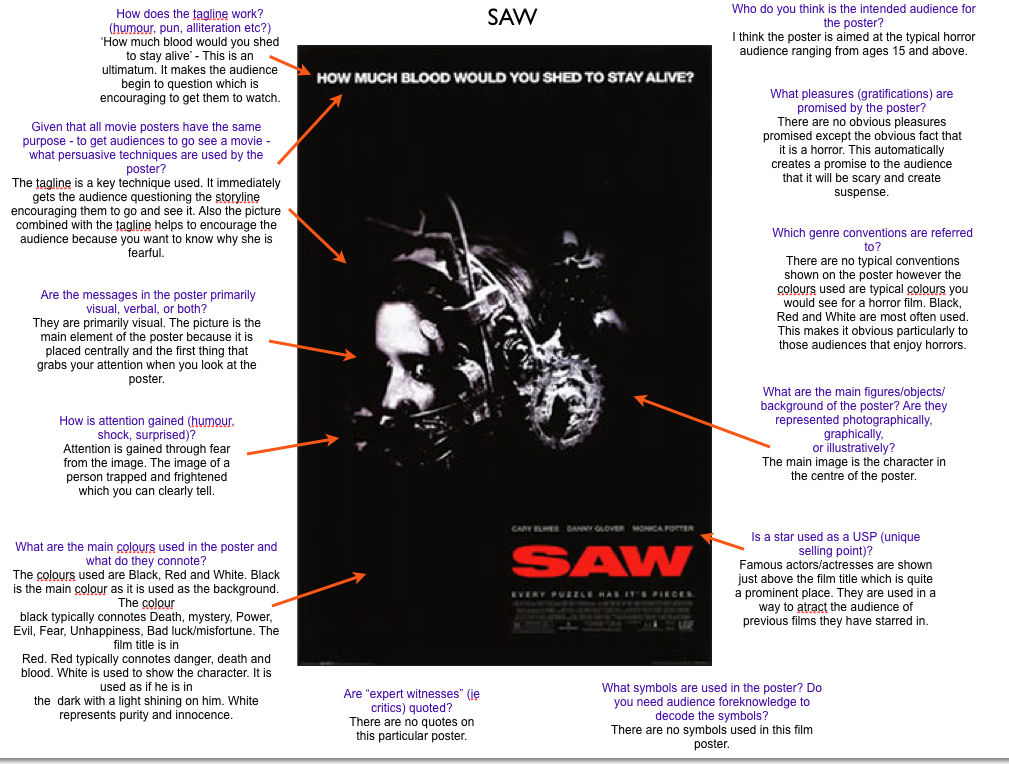 poster analysis Analysis of film posters having studied film posters this term, it is apparent that certain forms and conventions are applied [image]the major forms and conventions of film posters could include:.