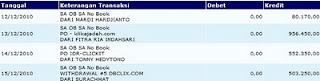 Pembayaran Bulan Desember 2010, Rp.2.092.220,00