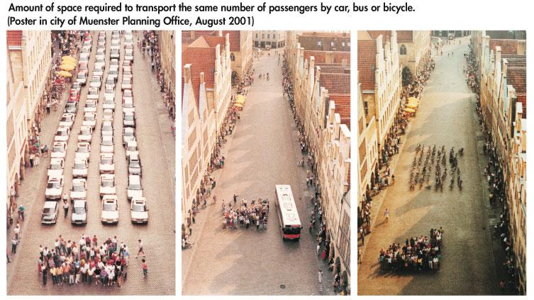 coches vs autobus vs bicis