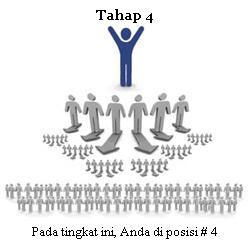 posisi4