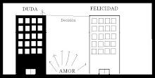 EL AMOR Y LA CONFESIÓN