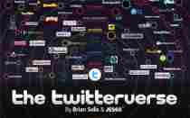 Universo Twitter: The Twitterverse, aplicaciones para Twitter