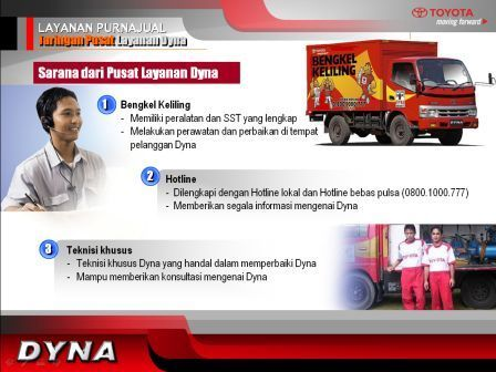 PLD (Pusat Layanan Dyna)