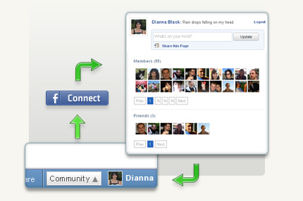 create+community+facebook Wibiya Toolbar   Level up your Blogging Experience