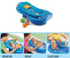 Fisher Price Aquarium Bath Tub (Brand New)   SOLD