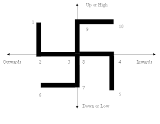 """understanding the word swastika No, the swastika will never be fashion by the word """"swastika"""" derives from the sanskrit """"svastika,"""" which means """"we understand and accept every."""